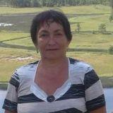 Наталья Горох